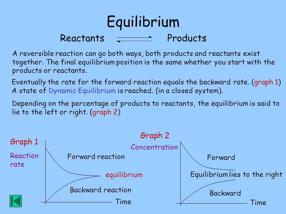 Equilibrium Reactants Products Graph 2 Graph 1