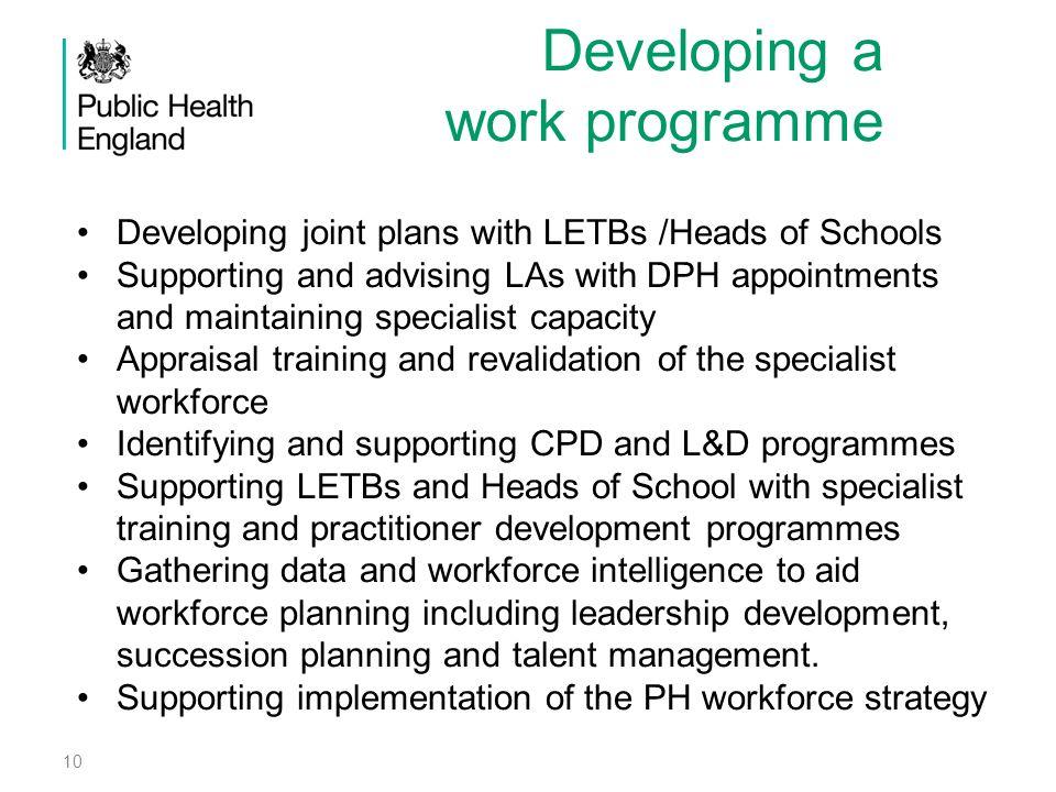 Developing a work programme