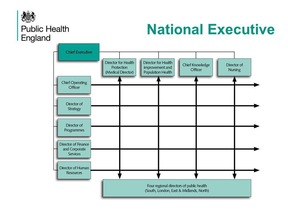 National Executive