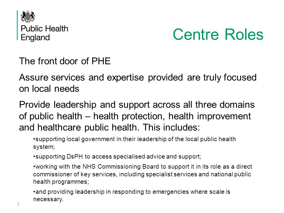 Centre Roles The front door of PHE