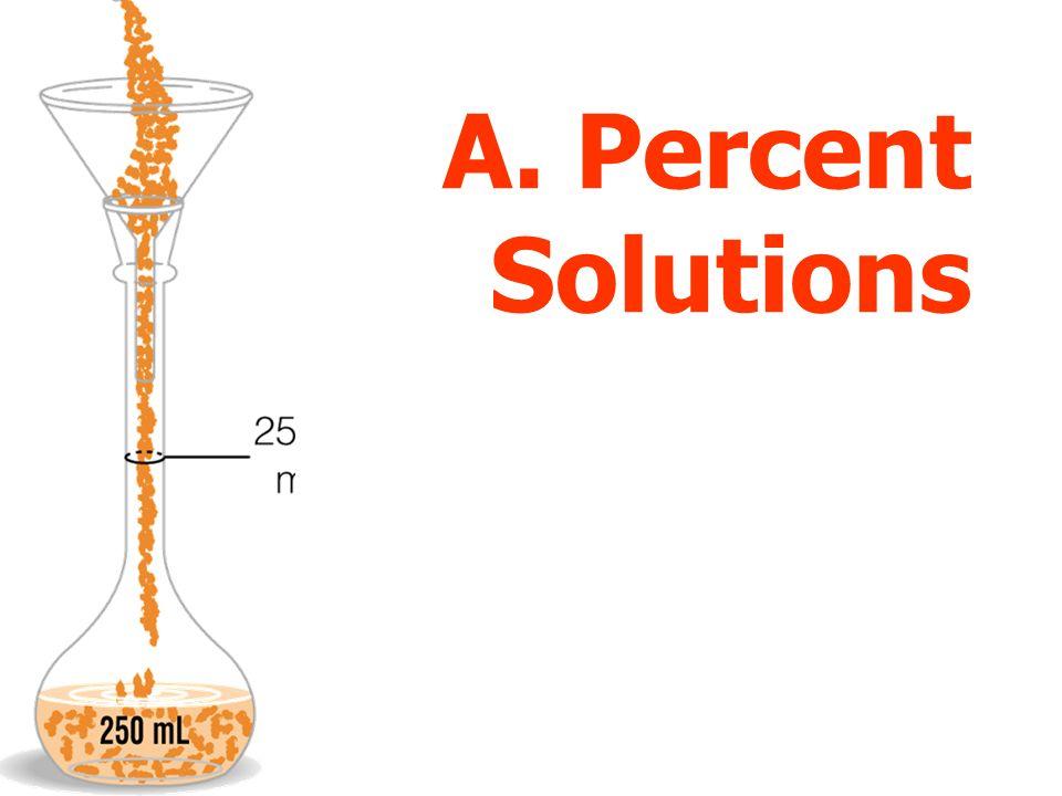 A. Percent Solutions