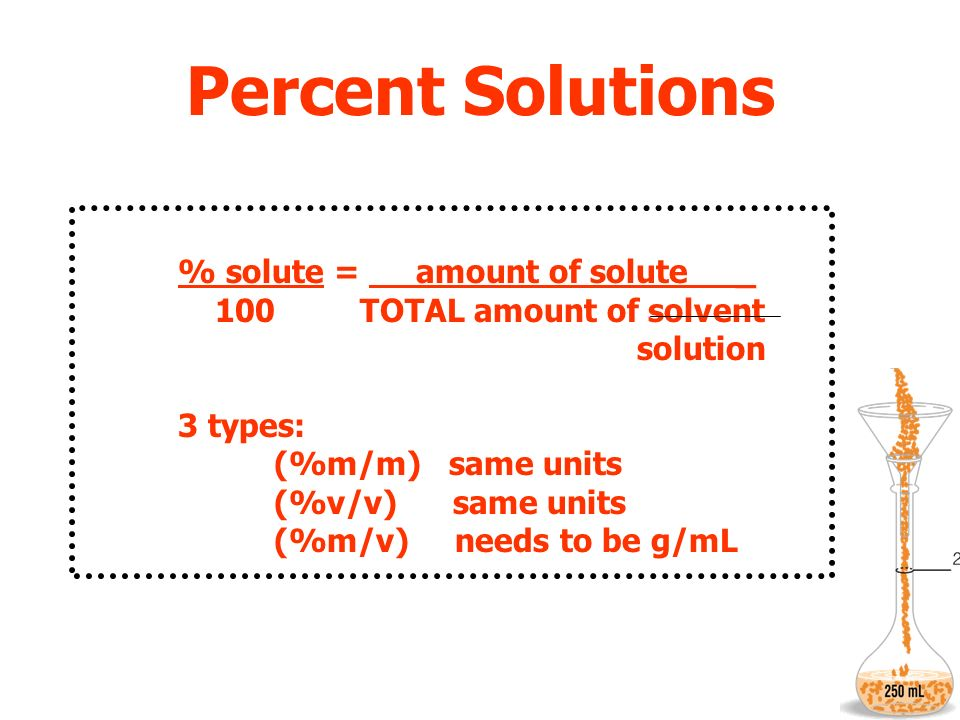 Percent Solutions % solute = amount of solute _