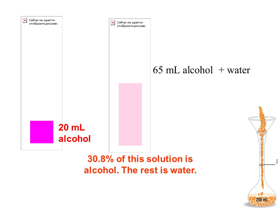 30.8% of this solution is alcohol. The rest is water.