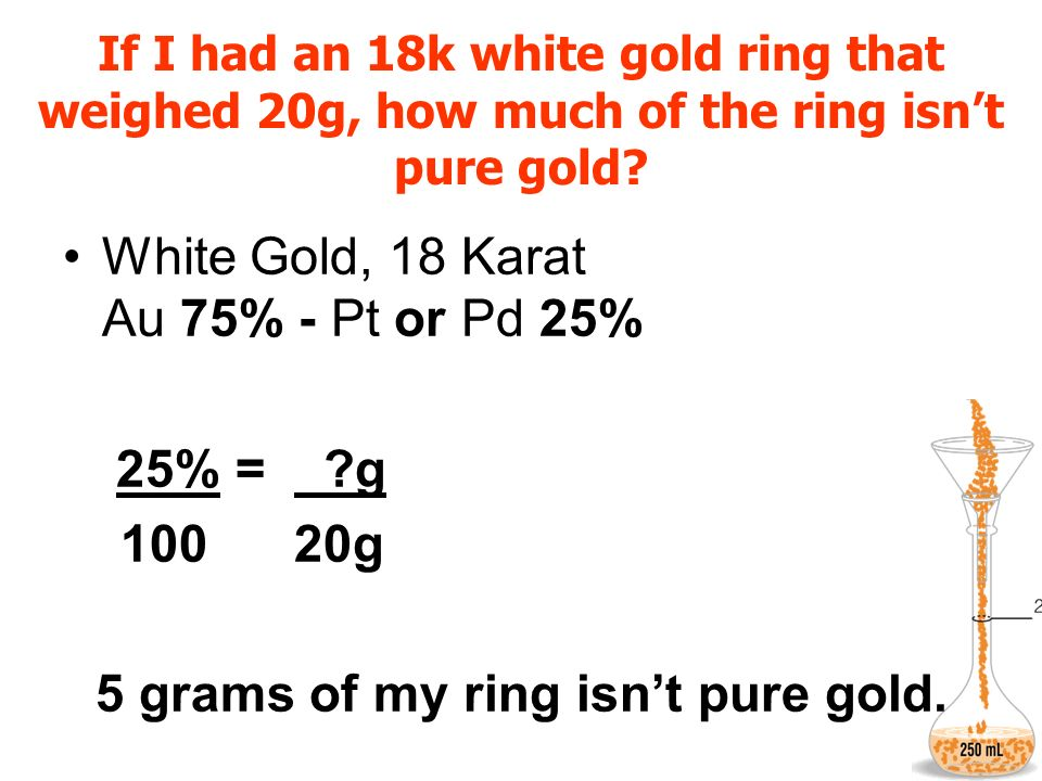 5 grams of my ring isn't pure gold.