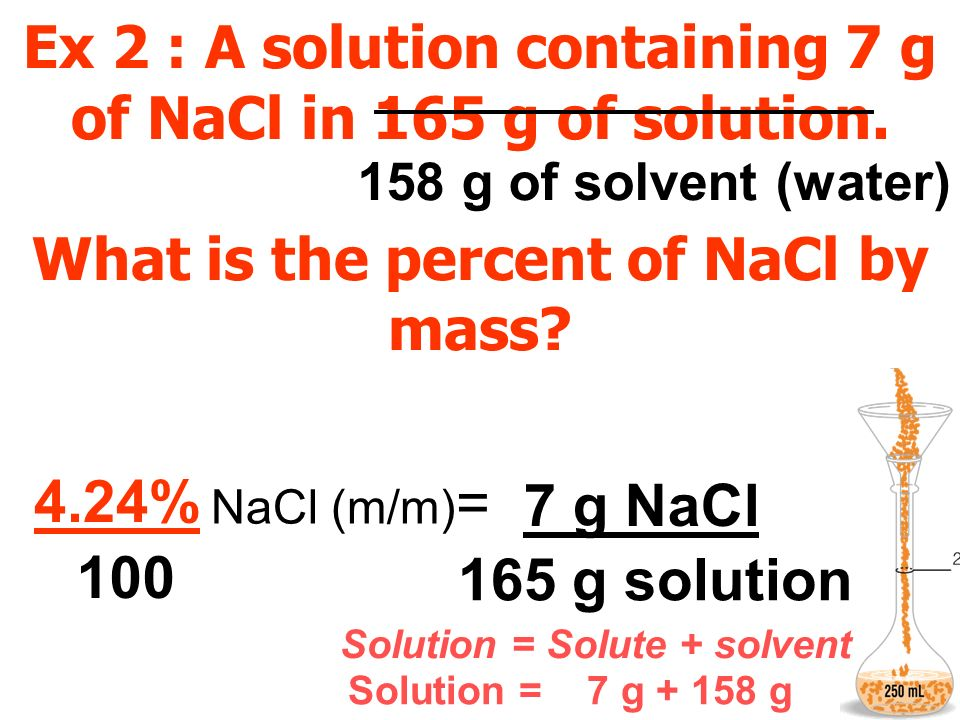 Ex 2 : A solution containing 7 g of NaCl in 165 g of solution