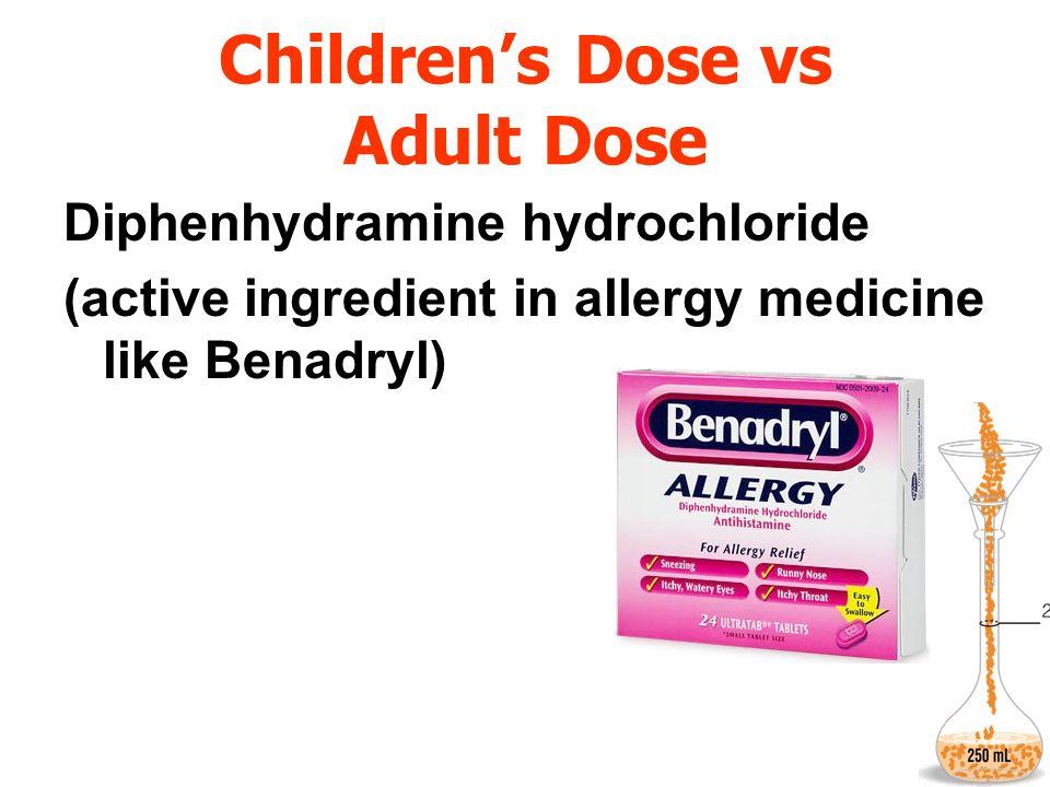 Children's Dose vs Adult Dose