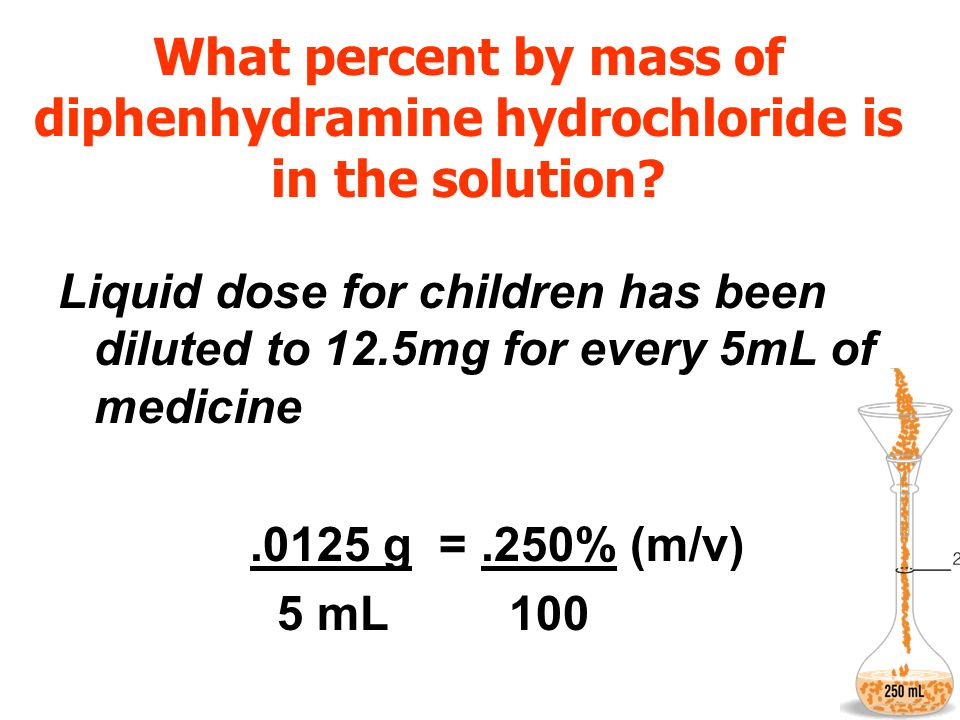 What percent by mass of diphenhydramine hydrochloride is in the solution