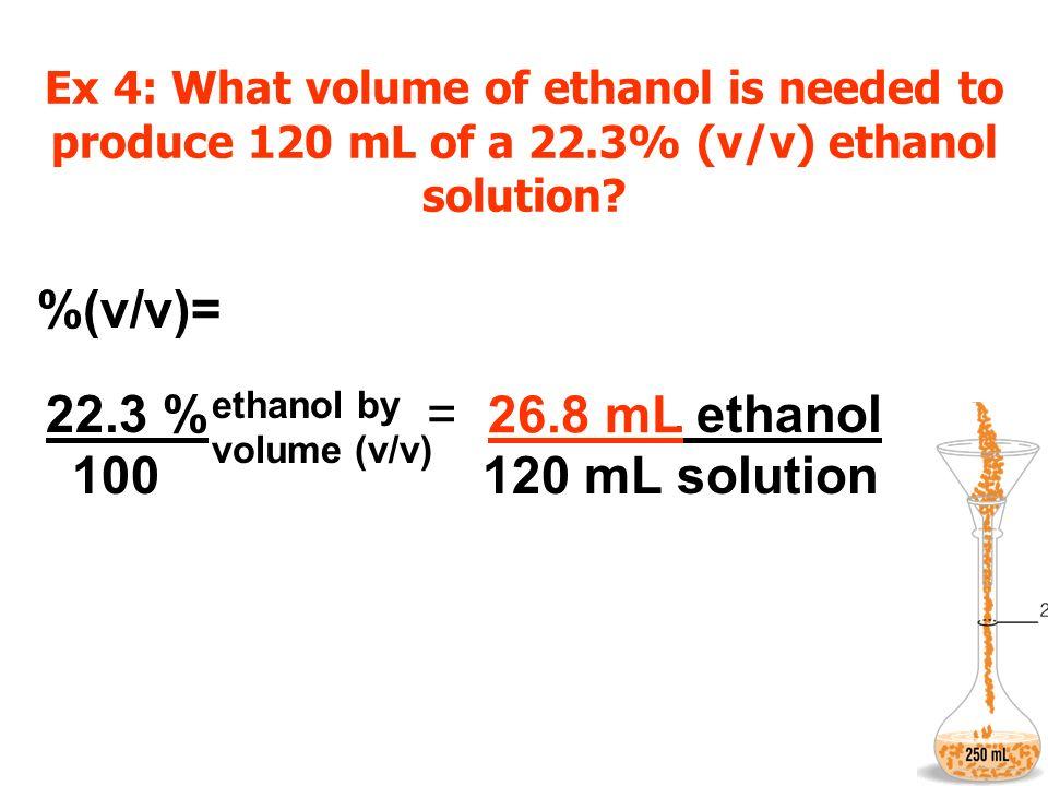 %(v/v)= 22.3 % = mL ethanol 26.8 mL 100 120 mL solution