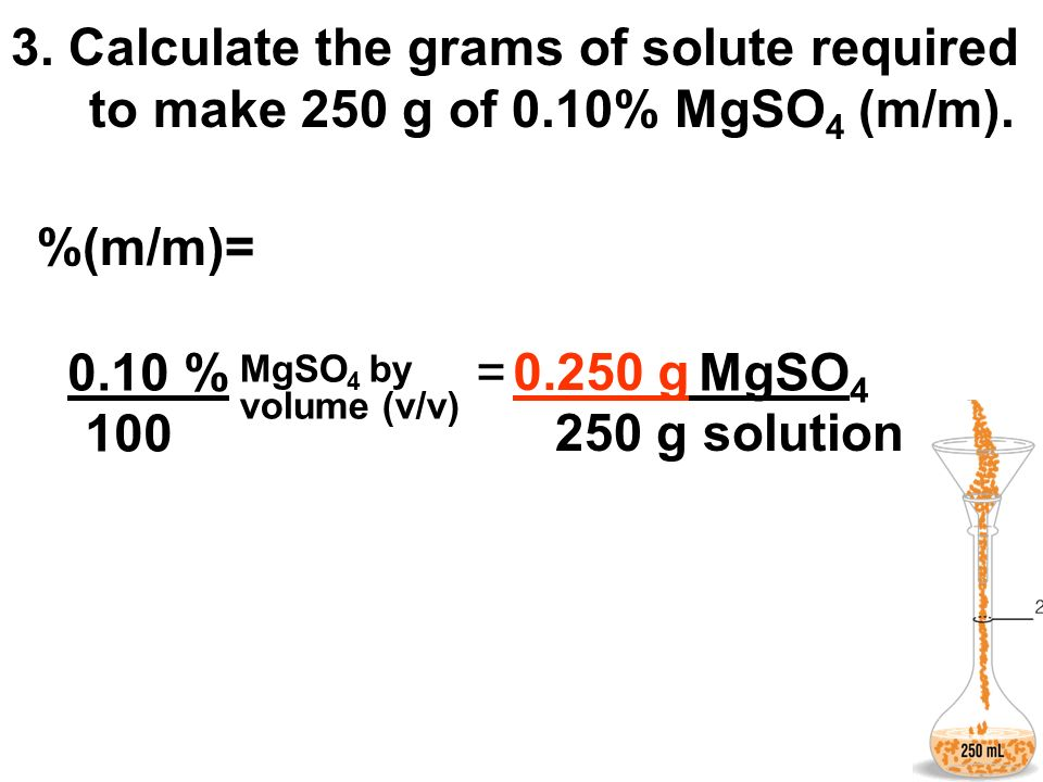 3. Calculate the grams of solute required to make 250 g of 0