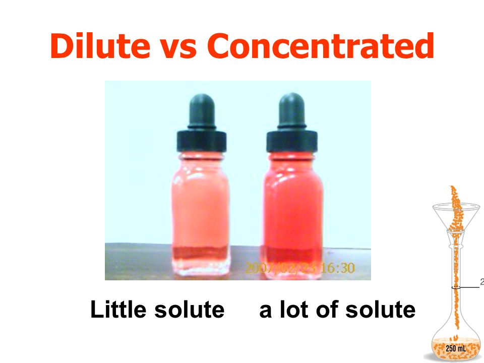 Dilute vs Concentrated
