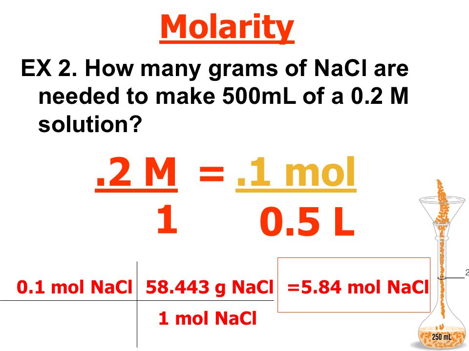 Molarity EX 2. How many grams of NaCl are needed to make 500mL of a 0.2 M solution .2 M. M = mol.