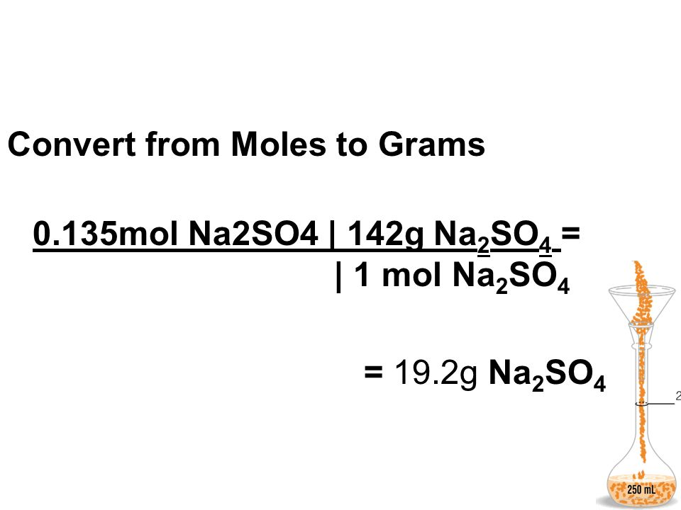 Convert from Moles to Grams