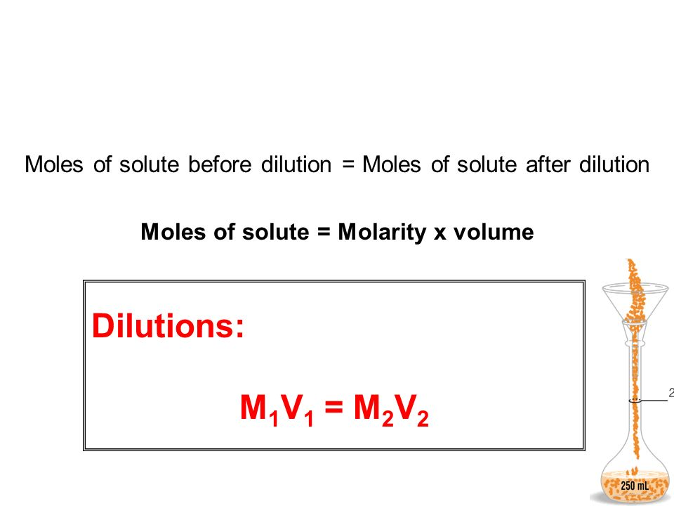 Moles of solute = Molarity x volume