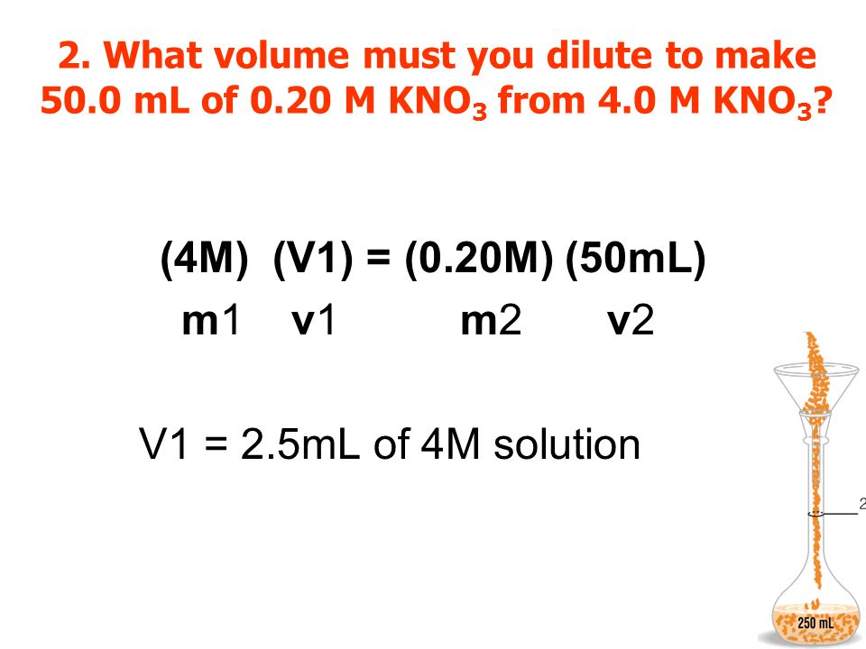 (4M) (V1) = (0.20M) (50mL) m1 v1 m2 v2 V1 = 2.5mL of 4M solution