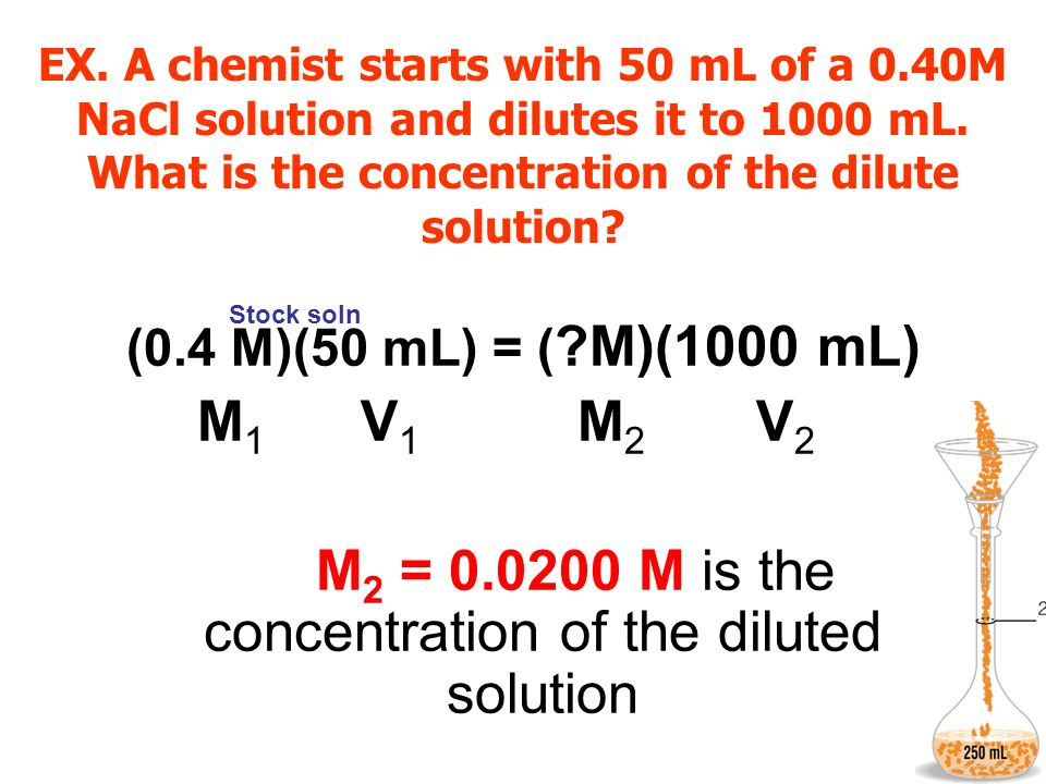 M2 = M is the concentration of the diluted solution