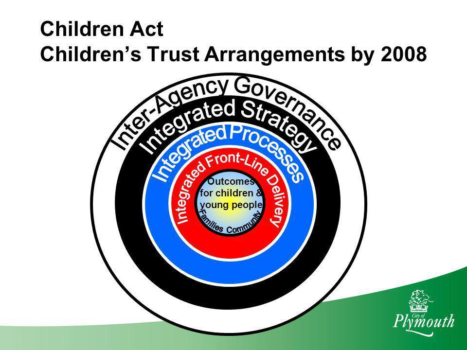 Children Act Children's Trust Arrangements by 2008