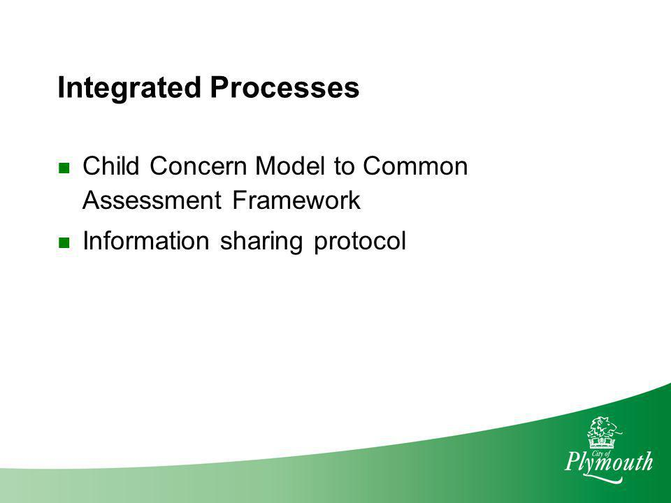 Integrated Processes Child Concern Model to Common Assessment Framework.
