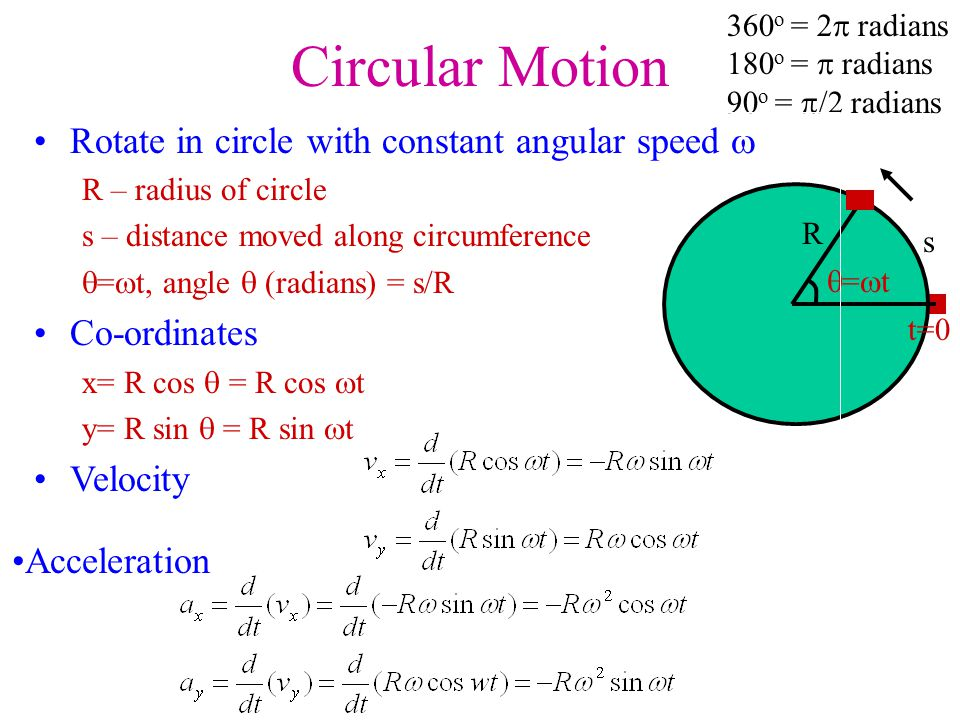 Circular Motion Rotate in circle with constant angular speed 
