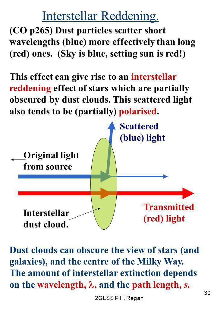 Interstellar Reddening.
