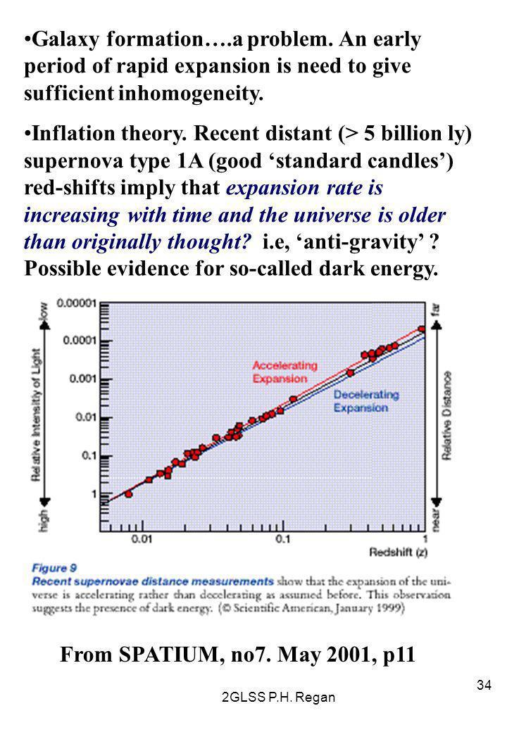 Galaxy formation…. a problem