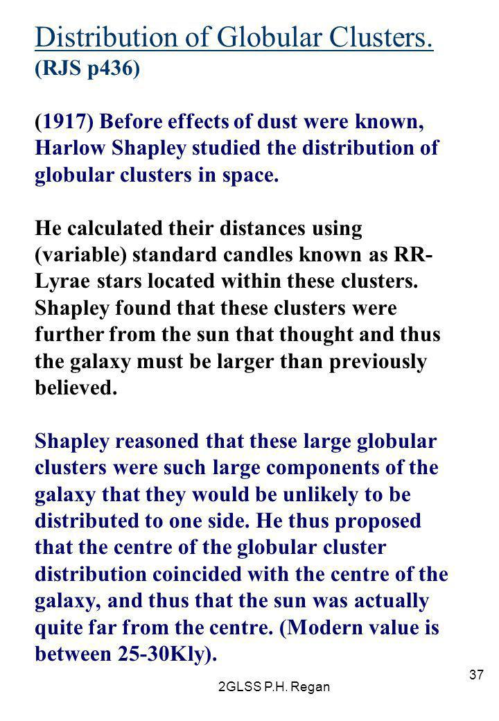 Distribution of Globular Clusters