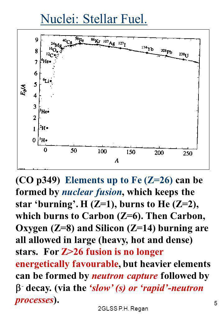 Nuclei: Stellar Fuel.