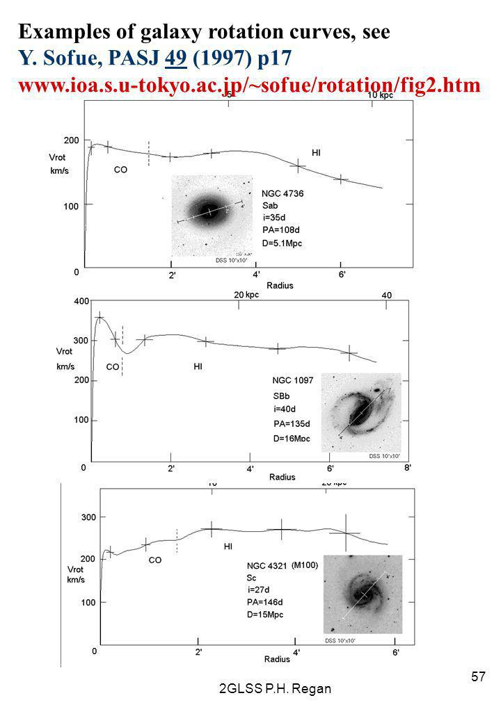 Examples of galaxy rotation curves, see Y. Sofue, PASJ 49 (1997) p17