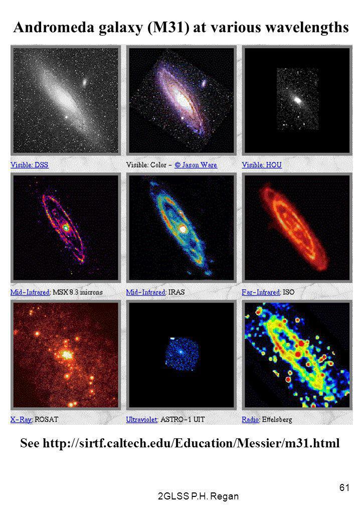 Andromeda galaxy (M31) at various wavelengths