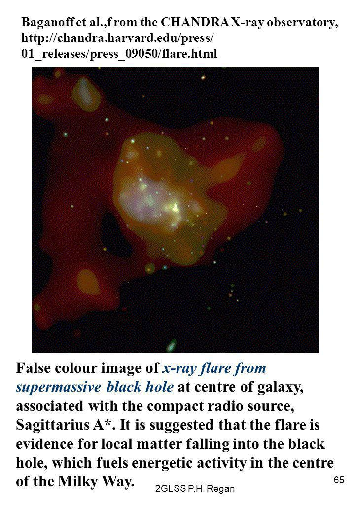 False colour image of x-ray flare from