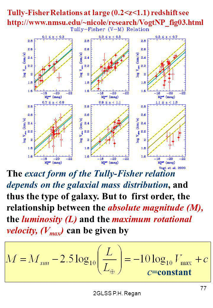 Tully-Fisher Relations at large (0. 2<z<1