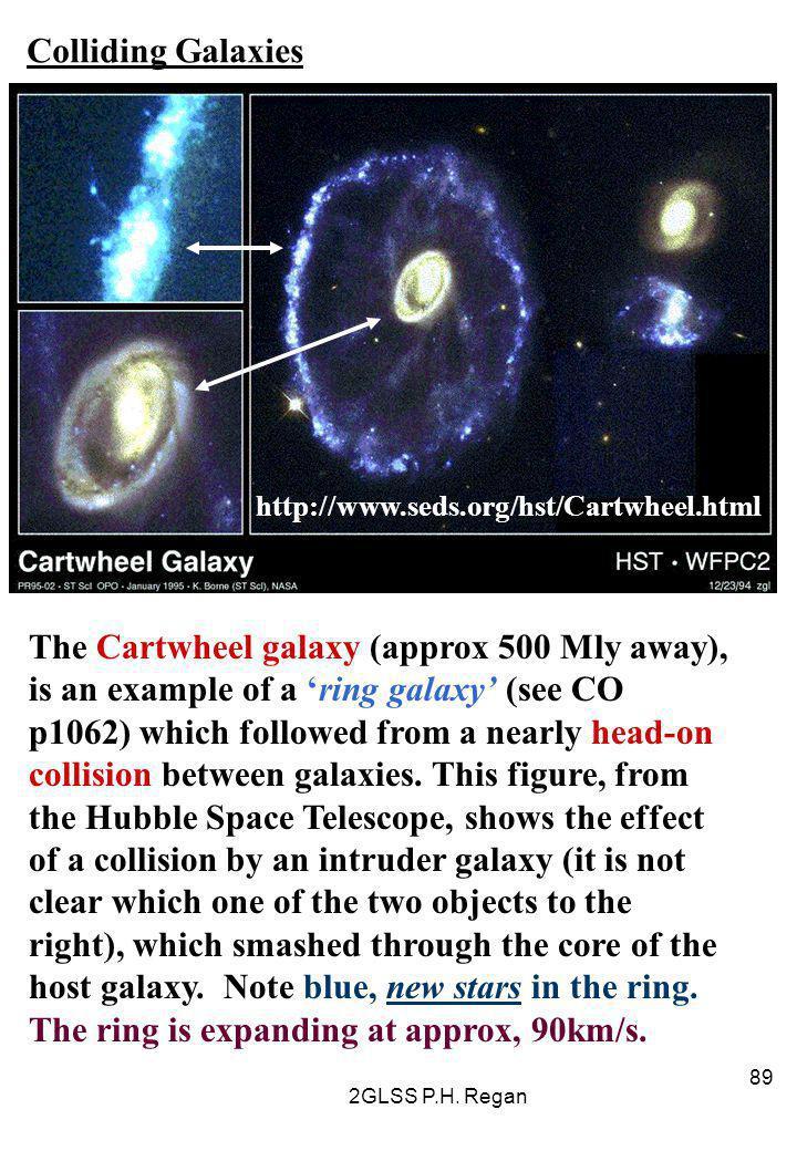 Colliding Galaxies http://www.seds.org/hst/Cartwheel.html.