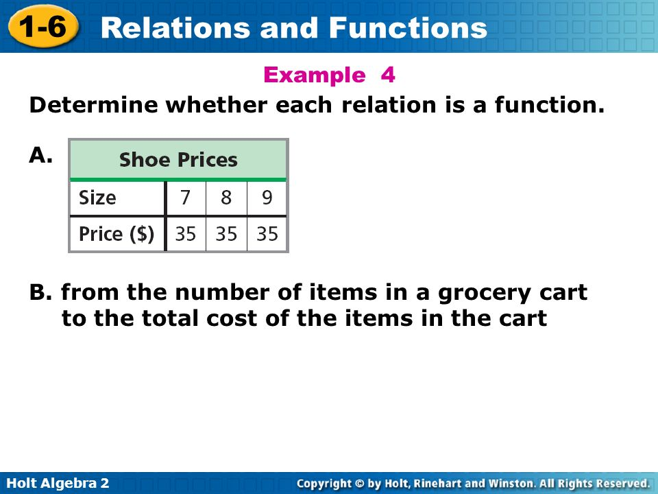Example 4 Determine whether each relation is a function. A.