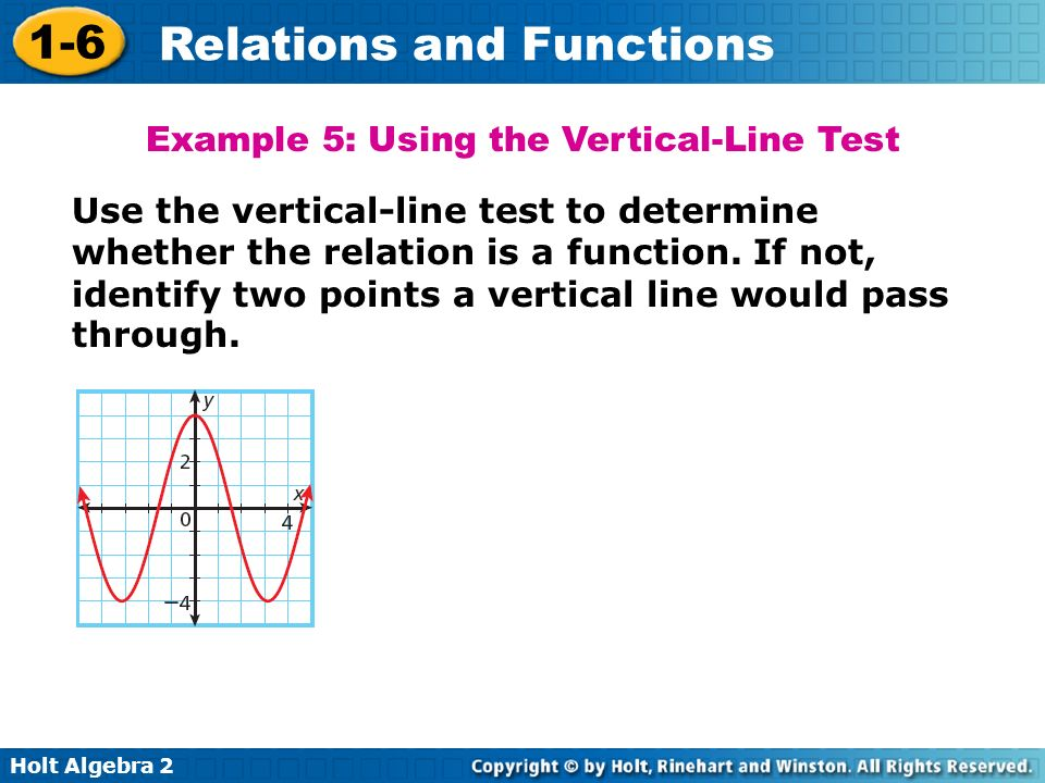 Example 5: Using the Vertical-Line Test