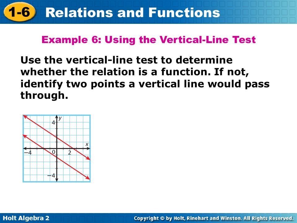 Example 6: Using the Vertical-Line Test