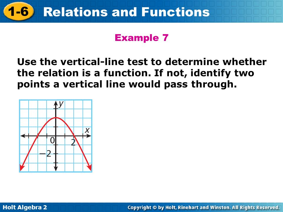 Example 7 Use the vertical-line test to determine whether the relation is a function.