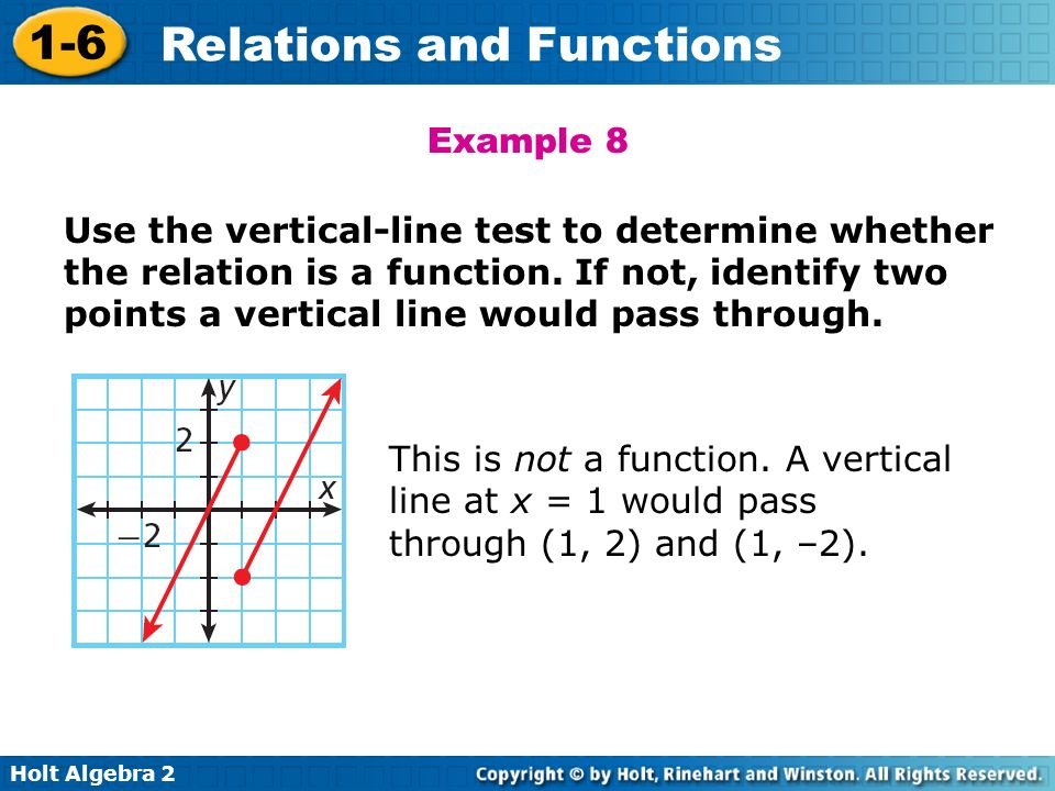 Example 8 Use the vertical-line test to determine whether the relation is a function. If not, identify two points a vertical line would pass through.