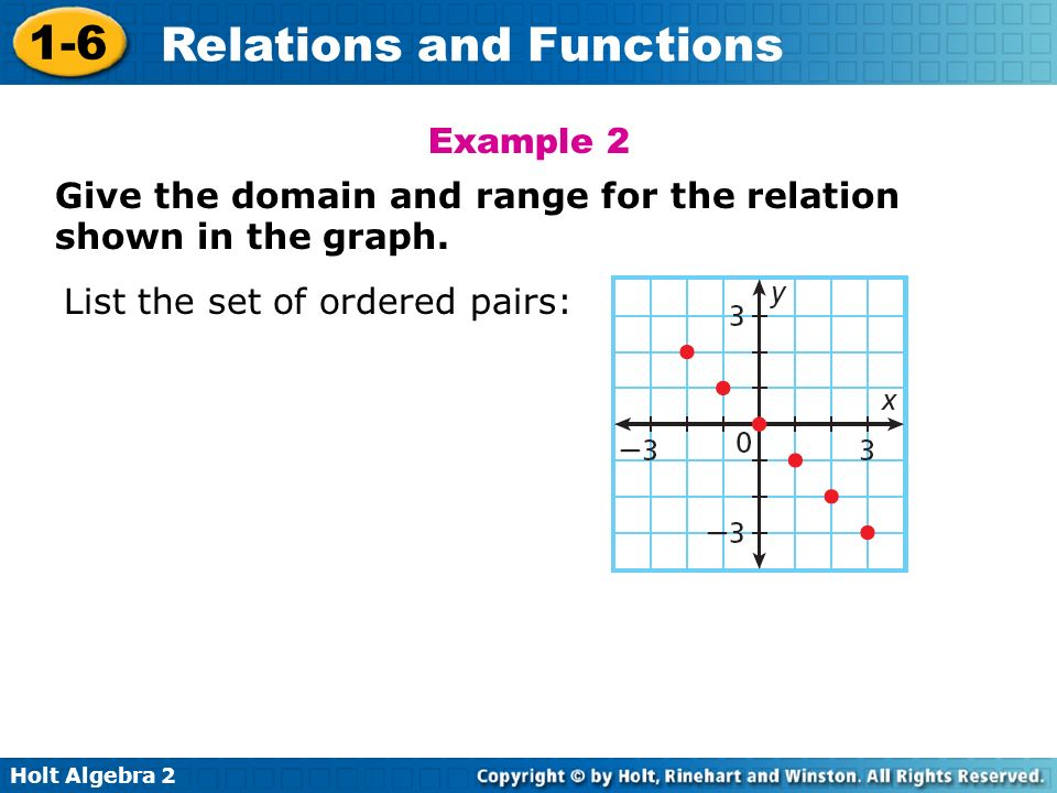 Example 2 Give the domain and range for the relation shown in the graph.