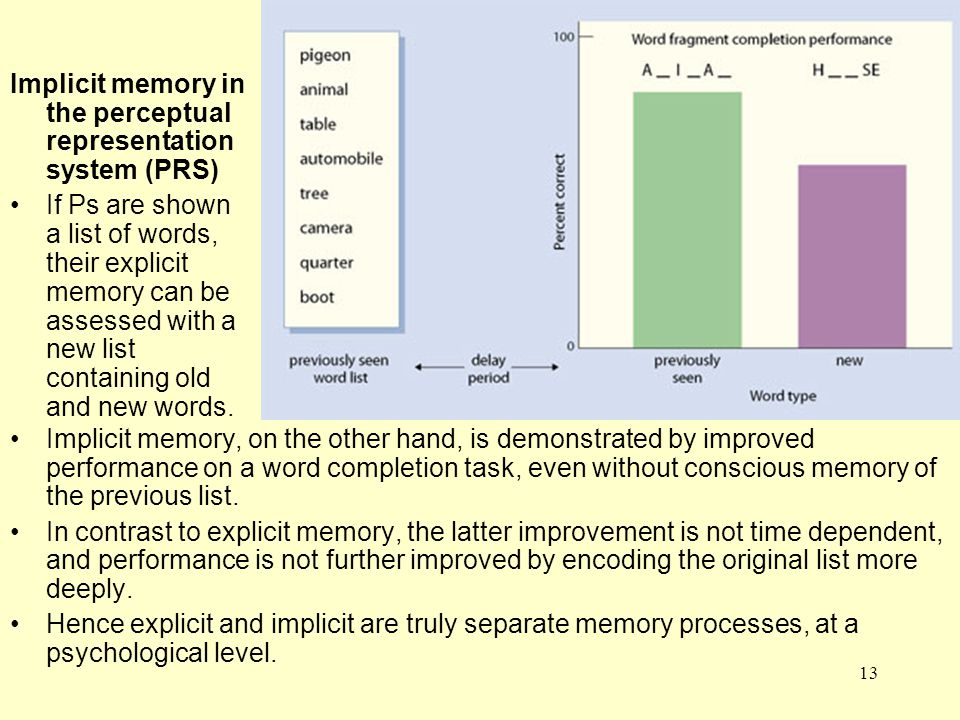 Implicit memory in the perceptual representation system (PRS)