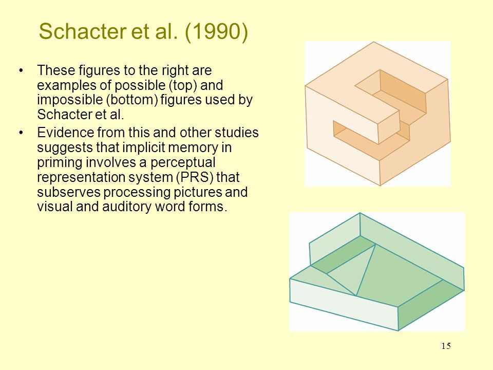 Schacter et al. (1990) These figures to the right are examples of possible (top) and impossible (bottom) figures used by Schacter et al.