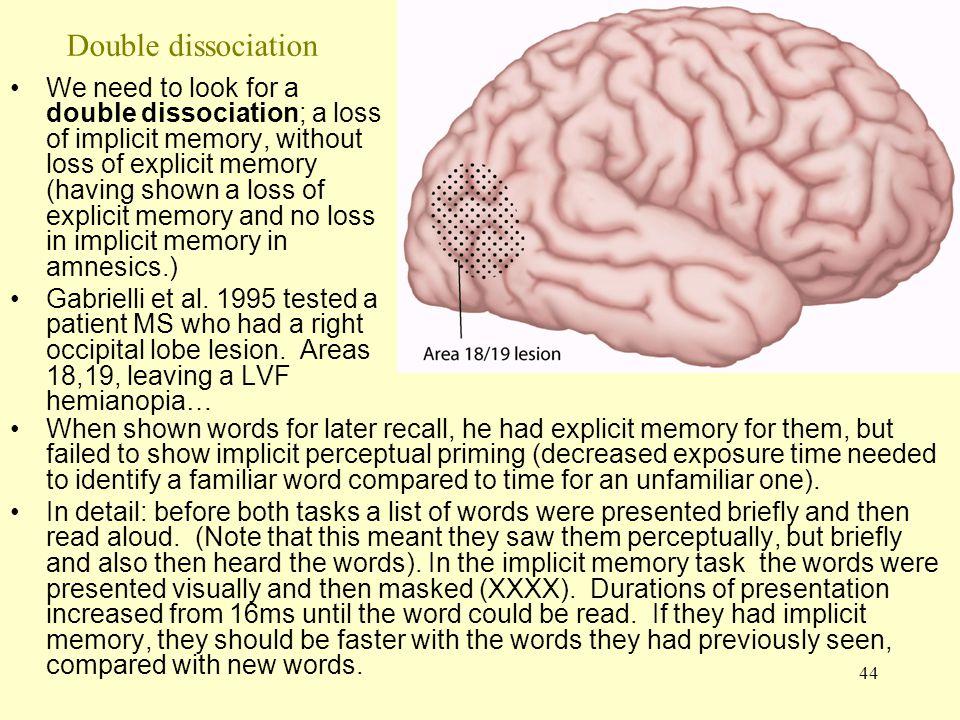 Double dissociation