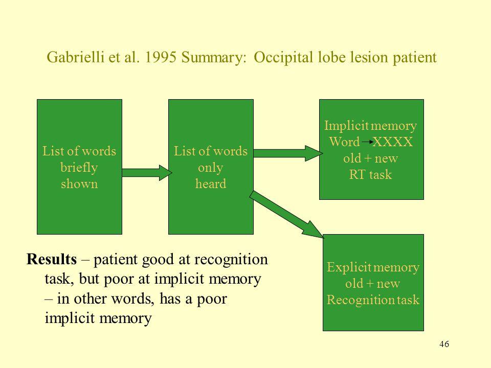 Gabrielli et al. 1995 Summary: Occipital lobe lesion patient