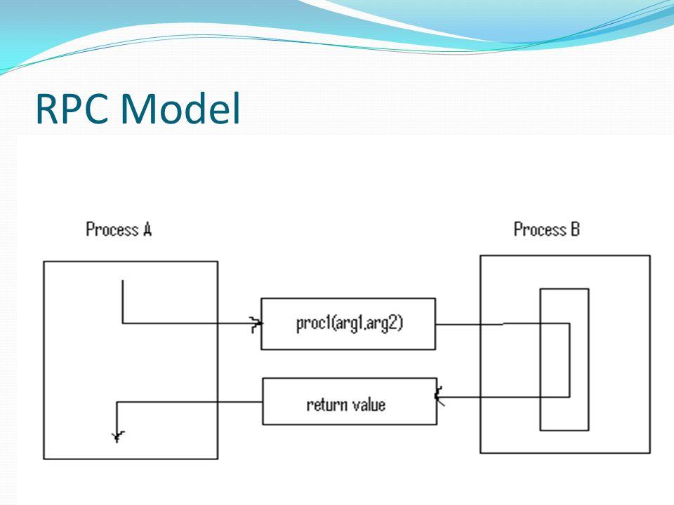 RPC Model