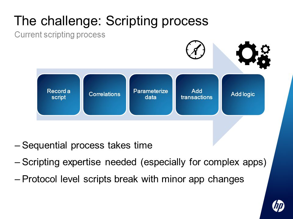 The challenge: Scripting process