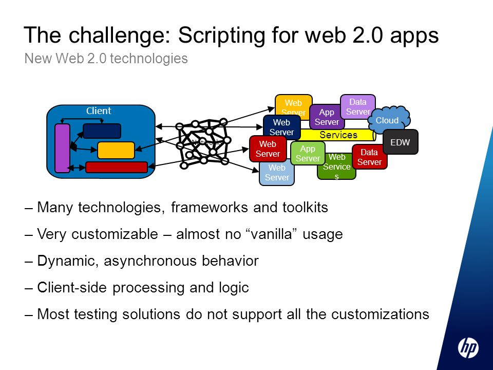 The challenge: Scripting for web 2.0 apps
