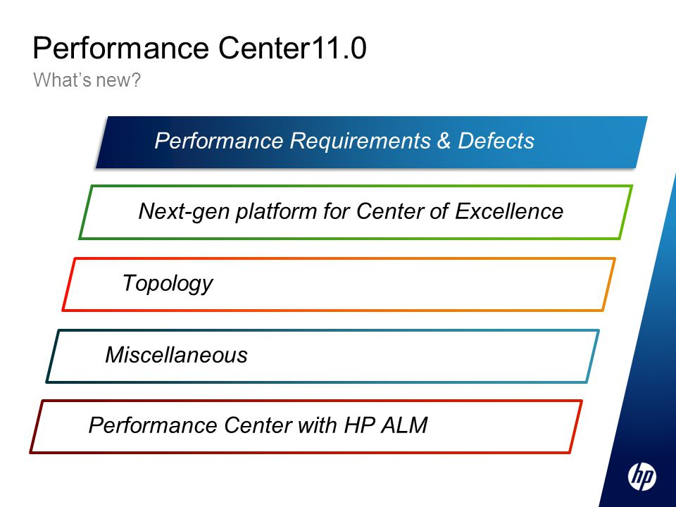 Performance Center11.0 Performance Requirements & Defects
