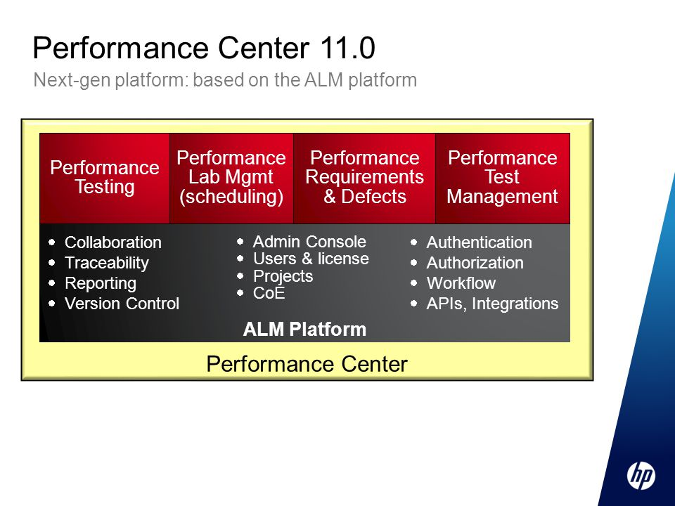 Performance Center 11.0 Performance Center