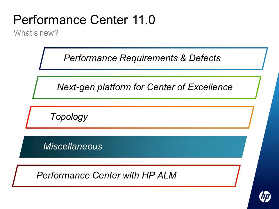 Performance Center 11.0 Performance Requirements & Defects