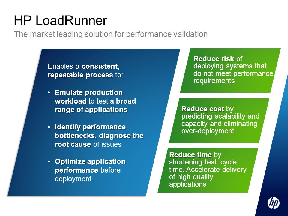 HP LoadRunner The market leading solution for performance validation