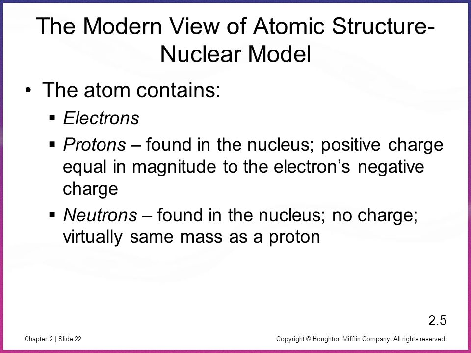 The Modern View of Atomic Structure- Nuclear Model