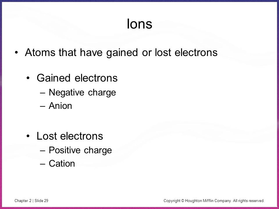 Ions Atoms that have gained or lost electrons Gained electrons